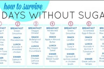 Lose 30 Lbs with this 7-Day Sugar Detox Menu Plan
