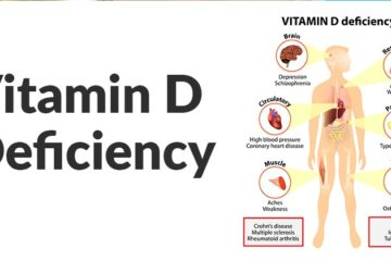 Science Confirms that Vitamin D Is Highly Beneficial for the Physical & Mental Health