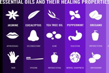 15 Best Essential Oils & their Health Benefits