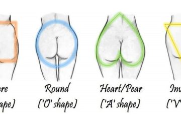 What Does the Shape of Your Buttocks Reveal about Your Health?