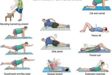Strengthen Your Back & Lower Backache with these 7 Exercises