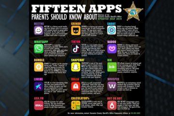 Parents, Be Careful: These 15 Apps Are Used for Children Targeting